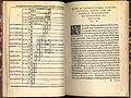 Isagoge in Musicen Froben 1515.jpg