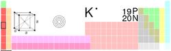 鉀在元素周期表中的位置