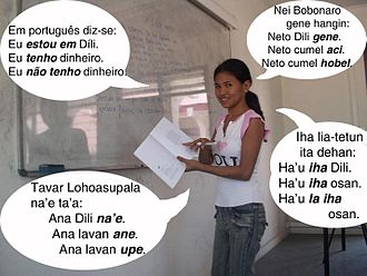 East Timorese Portuguese - Learning in multilingual East Timor, clockwise from left Portuguese, Bunak, Tetum and Fataluku