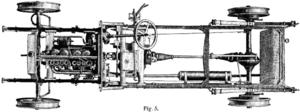 Bộ khung một ô tô dùng động cơ đốt trong đầu thế kỷ 20...