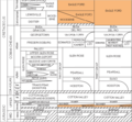 Louann Salt stratigraphic column for Texas.png
