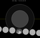 Lunar eclipse chart close-2031May07.png
