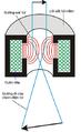 Magnetic lens.PNG