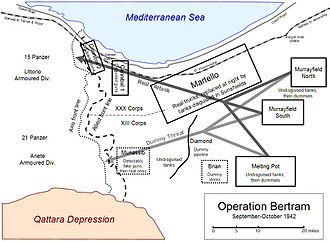 Operation Bertram - Image: Map of Operation Bertram