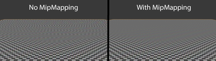 Image showing how mipmaps reduce aliasing at large distances.