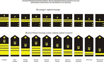 Military ranks of Ukraine - Wikipedia, the free encyclopedia