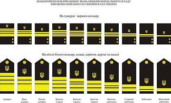 New Naval ranks of Ukraine