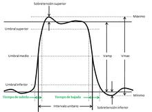 par�metros del pulso[editar]