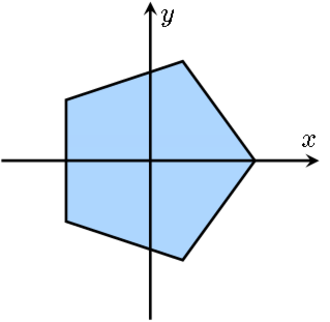 Dihedral group - The symmetries of this pentagon are linear transformations of the plane as a vector space.