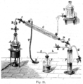 Pettenkoffer-Alessandri's apparatus for the determination of carbon dioxide in water (Alessandri 1895.35).png