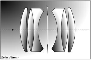 Zeiss Planar - Image: Planar 1896