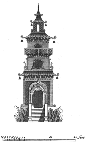 "William Halfpenny - Plate 55, ""The Elevation of a Chinese Gazebo"", from Rural Architecture in the Chinese Taste, 1755, in which the word ""gazebo"" is first recorded in English"