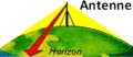 Propagation VHF.PNG