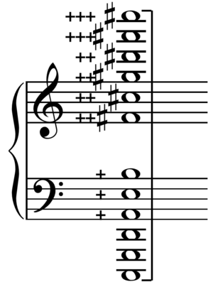 Pythagorean comma - Pythagorean comma as twelve justly tuned perfect fifths.