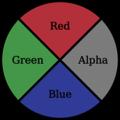 RGBA Logo Circle-Variable Transparency-Large.png