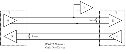 Serial Programming/RS-485 - Wikibooks, open books for an open world