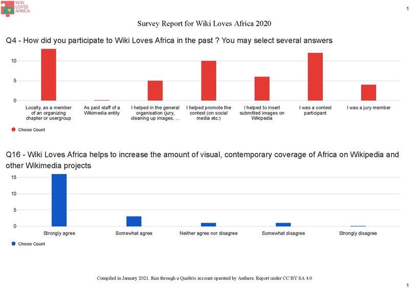 File:Report WLA 2020.pdf
