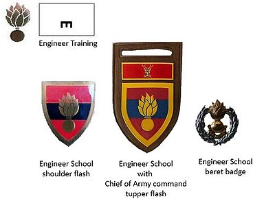 South African Army Engineer School Wikipedia