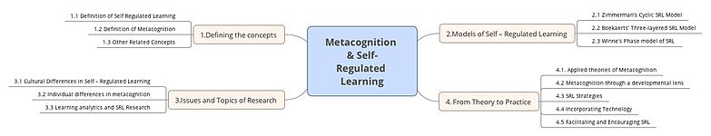 Cognition and Instruction/Print version - Wikibooks, open