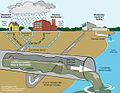 Sewage Redirect flow.jpeg