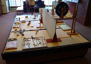 Shitamachi Museum - Image: Shitamachi museum ueno japan toys