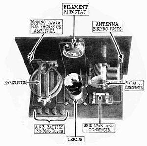 Grid-leak detector - Image: Single triode receiver 1924
