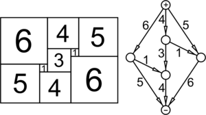 Squaring the square - Smith diagram of a rectangle