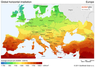 Map of solar insolation on the Europen continent. Annual values range from 900 kWh per square metre (in Northern Scotland) to 1900 kWh per square metre (in Southern Spain).