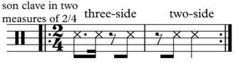 Period (music) - Period in two bars. Clave written in 2/4