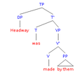 Syntax Tree English - Headway was made by them.png