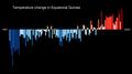 Temperature Bar Chart Africa-Equatorial Guinea--1901-2020--2021-07-13.png