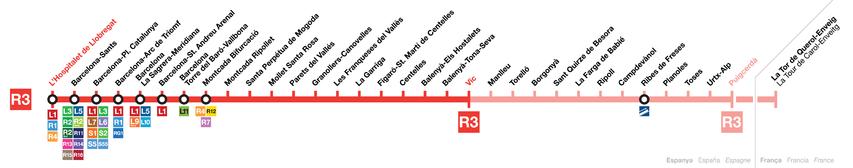 Linea R3 Wikipedia La Enciclopedia Libre
