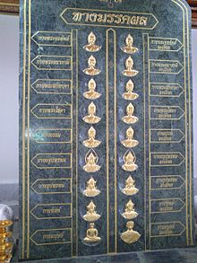 Wat Phra Dhammakaya Wikipedia