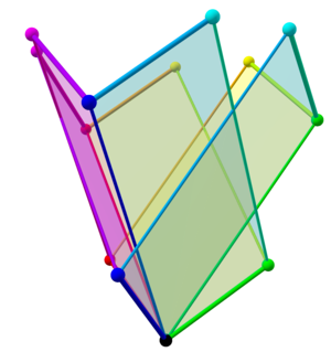 Tree of weak orderings in concertina cube 168.png