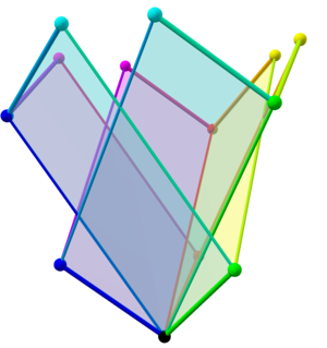 Tree of weak orderings in concertina cube 284.png