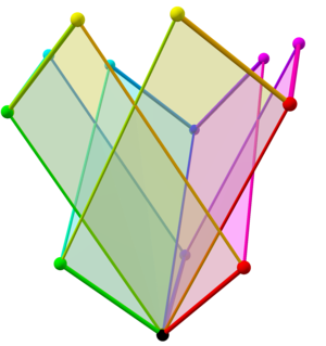 Tree of weak orderings in concertina cube 508.png