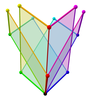 Tree of weak orderings in concertina cube 592.png