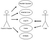 Introduction to computer information systemsinformation systems a use case diagram describe the behavior of the systems user ccuart Choice Image