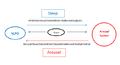 VLPO Flip-Flop Switch Hypothesis.png