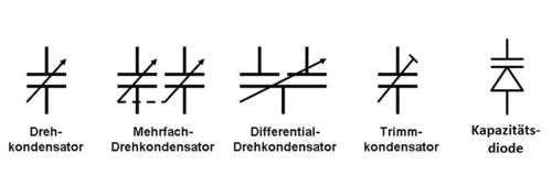 Variabler Kondensator – Wikipedia