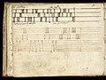 Weaver's Draft Book (Germany), 1805 (CH 18394477-74).jpg