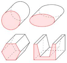 beispiele von zylindern oben kreis und elliptischer. Black Bedroom Furniture Sets. Home Design Ideas