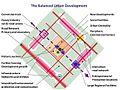 'The Fabric' Balanced Urban Development unit.jpg