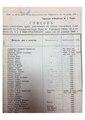 Горки список избирателей 1906г.pdf