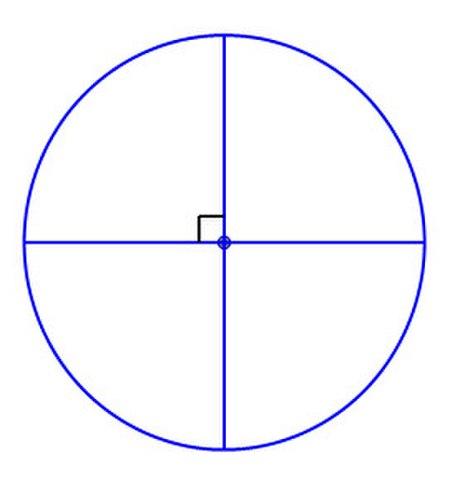 دایره بر چهار قطاع تقسیم شده.jpg