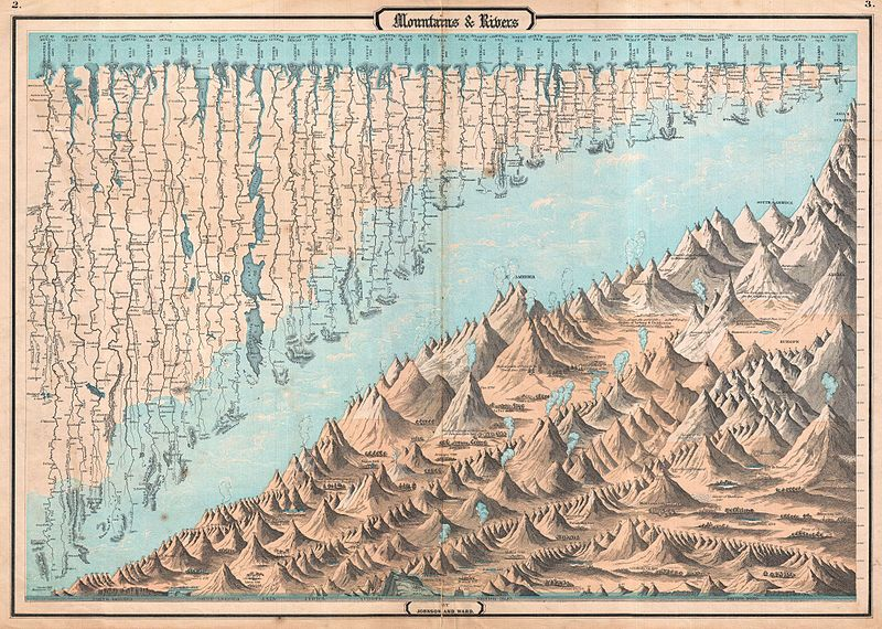 The 1862 Johnson and Ward Map or Chart of the World's Mountains and Rivers - Geographicus. Image via Wikimedia Commons.