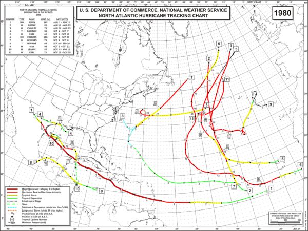 1980 Atlantic hurricane season
