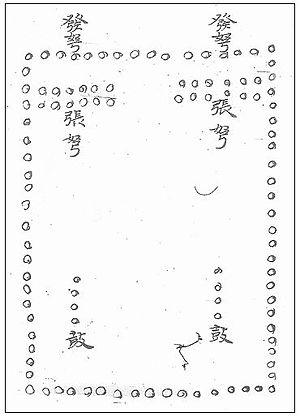 Volley fire - Illustration of a rectangular Tang volley fire formation using crossbows. From Li Quan 李筌, Shen ji zhi di tai bai yin jing 神機制敵太白陰經, ca. 759.