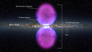 English: Gamma-Ray bubble at the center of the...