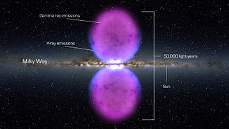 Gamma-ray astronomy - Concept of two gigantic gamma-ray bubbles at the heart of the Milky Way.